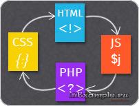 Курсы по web-программированию