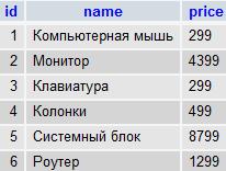 Таблица для модуля каталога