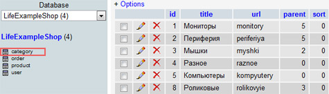 Таблица category