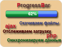 Php+Ajax полоса загрузки ProgressBar