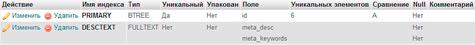 полнотекстовый-индекс-для-полнотекстового-поиска