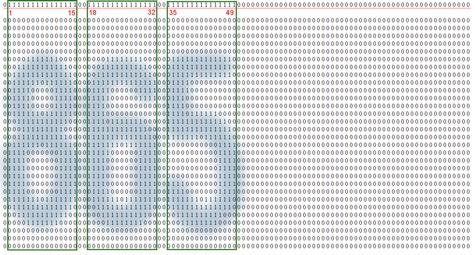 Распознавание цифр с капчи